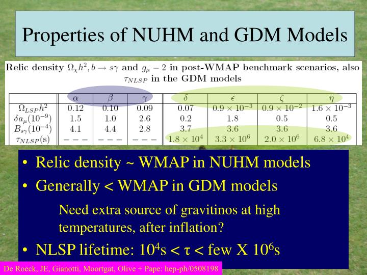 Properties of NUHM and GDM Models