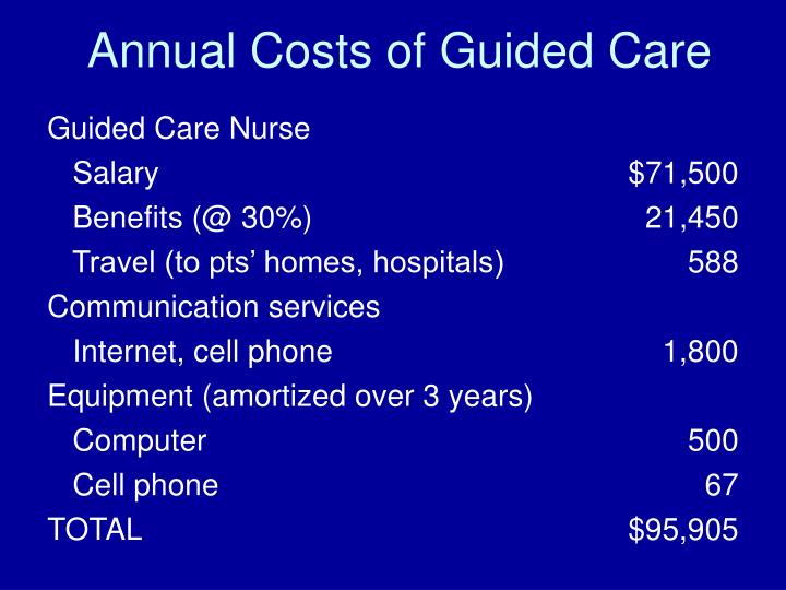 Annual Costs of Guided Care