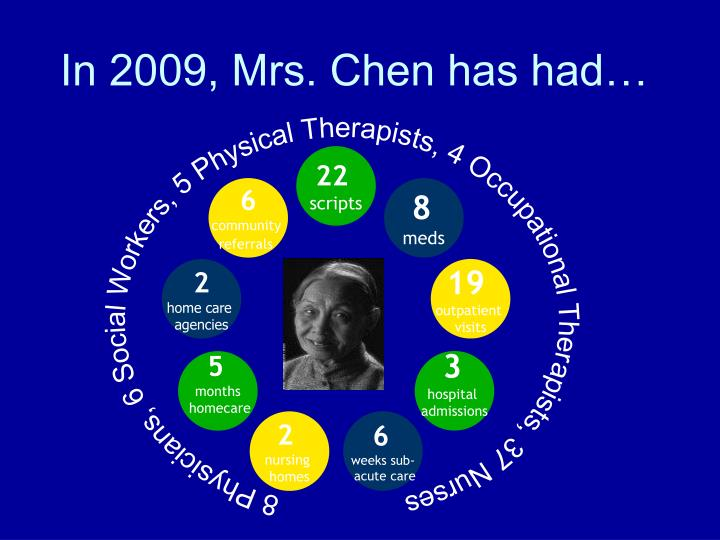 In 2009 mrs chen has had