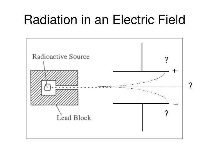 Radiation in an Electric Field