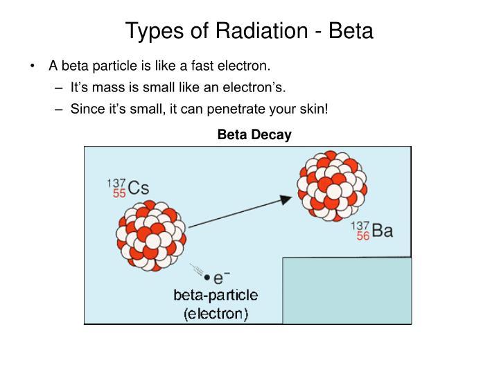 Types of Radiation - Beta