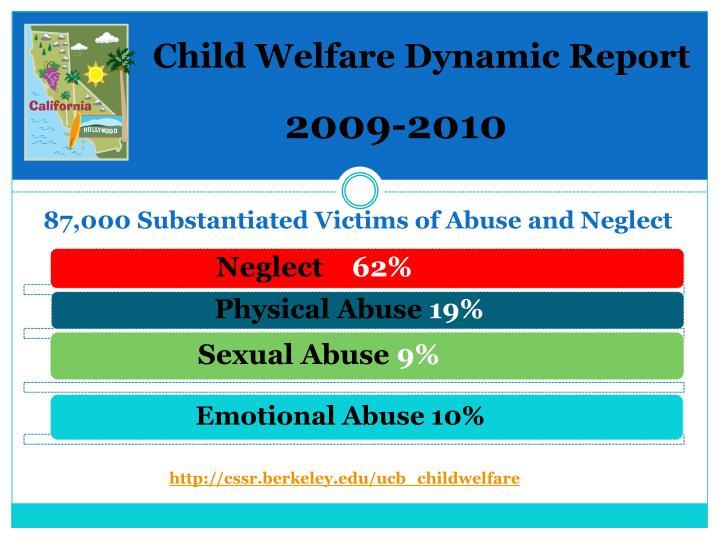 Child Welfare Dynamic Report