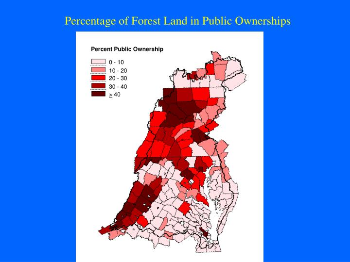 Percent Public Ownership