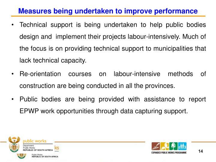 Measures being undertaken to improve performance