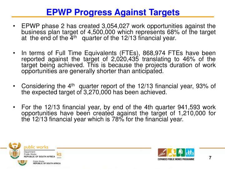 EPWP Progress Against Targets