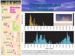 transmission and epidemiology