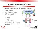everyone s data center is different