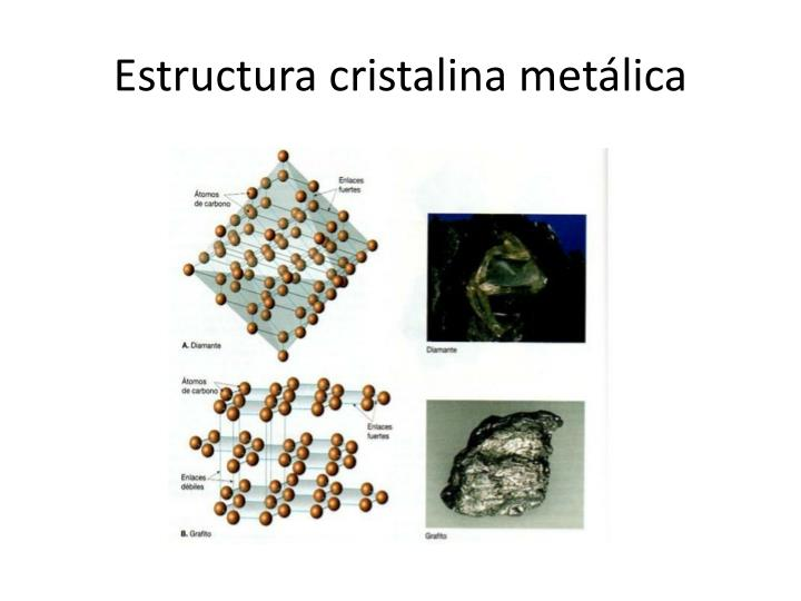 Estructura cristalina metálica