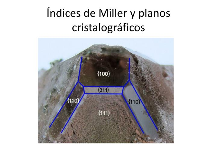 Índices de Miller y planos cristalográficos