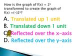 how is the graph of f x 2 x transformed to create the graph of f x 2 x