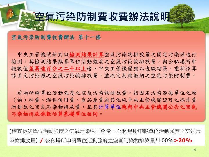 空氣污染防制費收費辦法說明