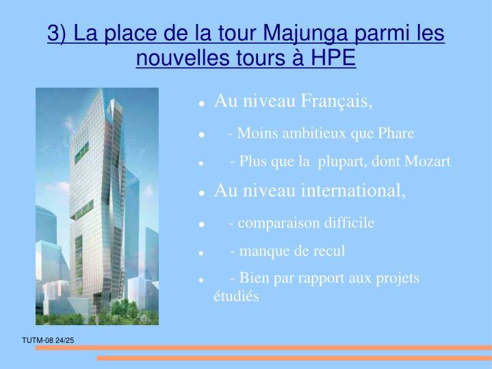3) La place de la tour Majunga parmi les nouvelles tours à HPE