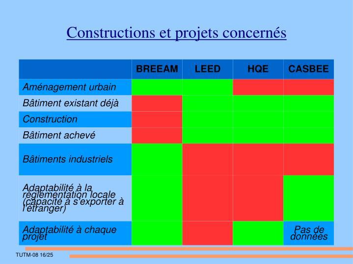 Constructions et projets concernés