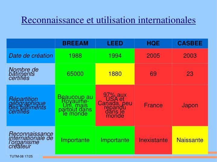 Reconnaissance et utilisation internationales