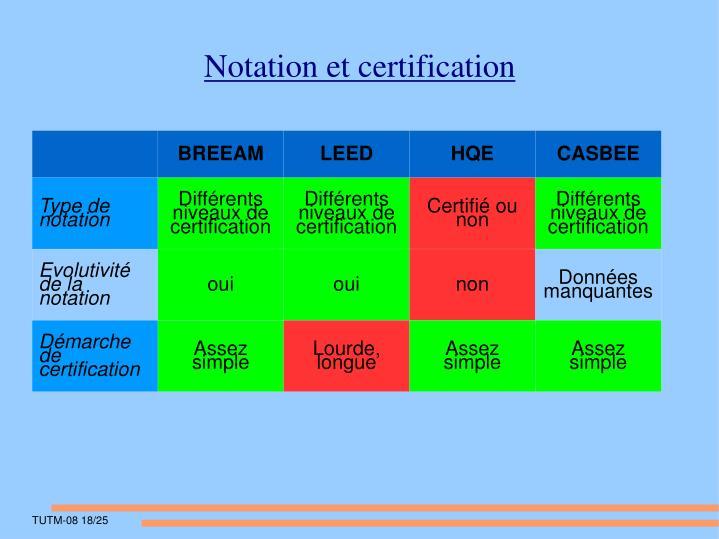 Notation et certification