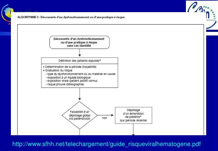 http://www.sfhh.net/telechargement/guide_risqueviralhematogene.pdf