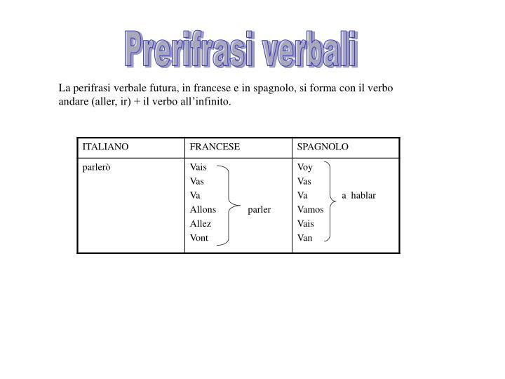 Prerifrasi verbali