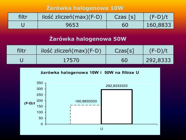 Żarówka halogenowa 10W