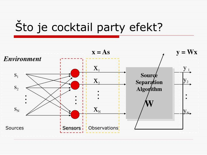 To je cocktail party efekt1
