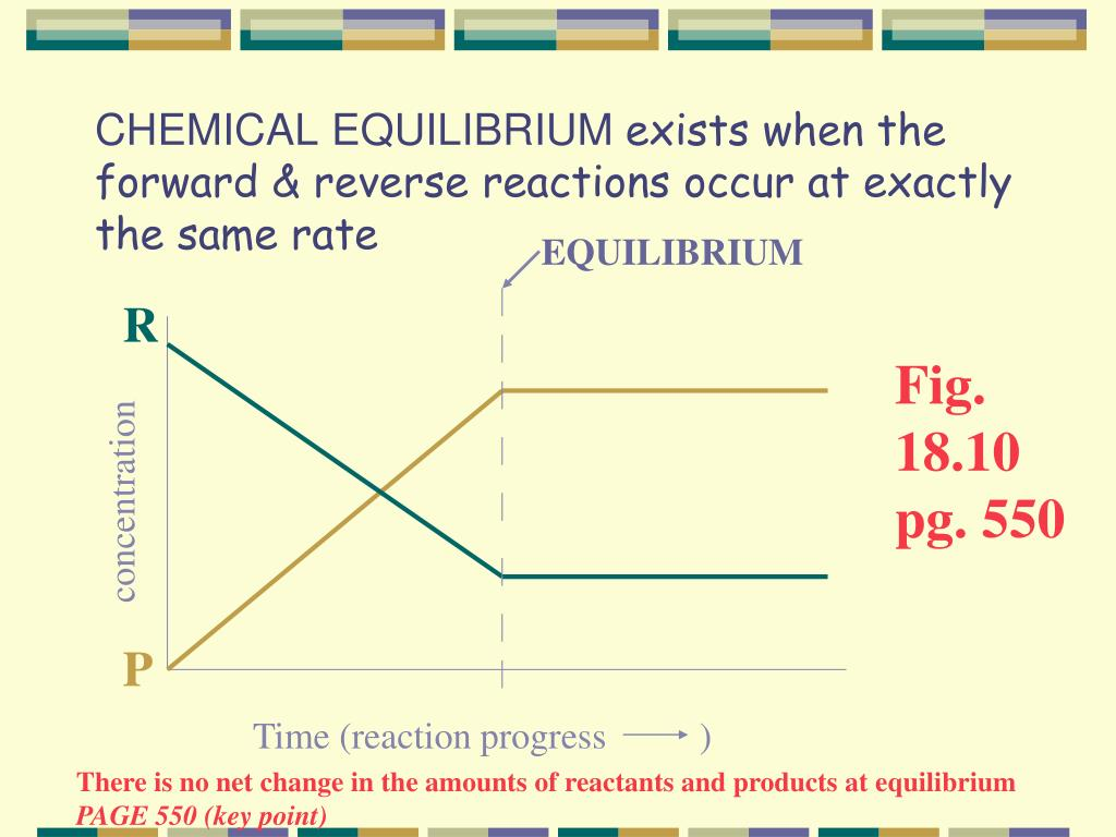 PPT - Reaction Rates PowerPoint Presentation - ID:6050384