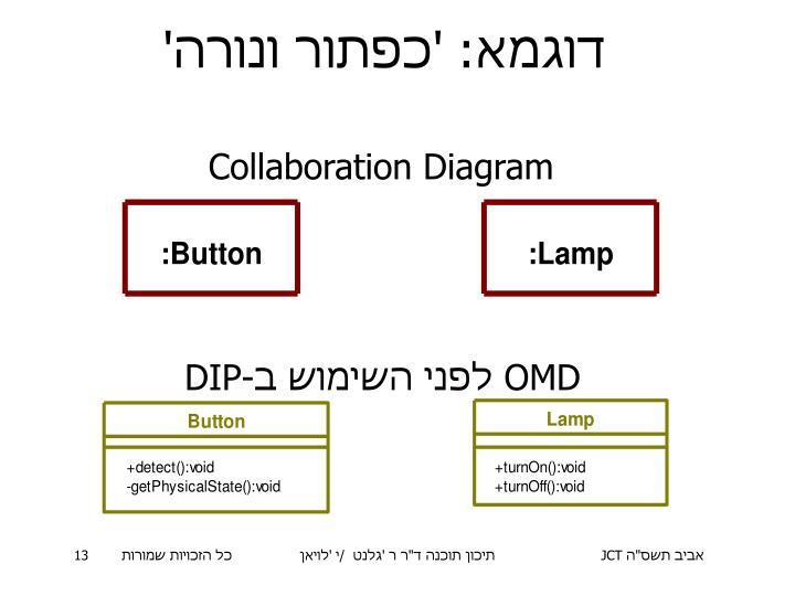 דוגמא: 'כפתור ונורה'