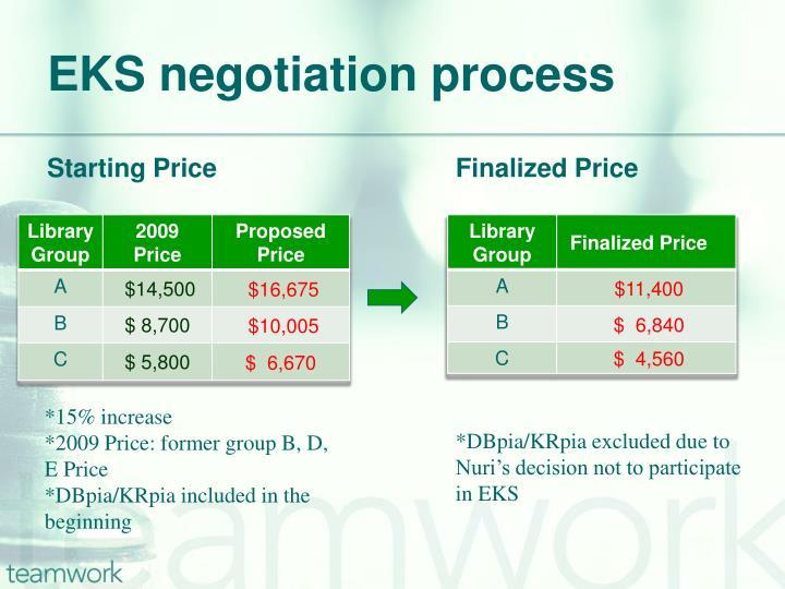 EKS negotiation process