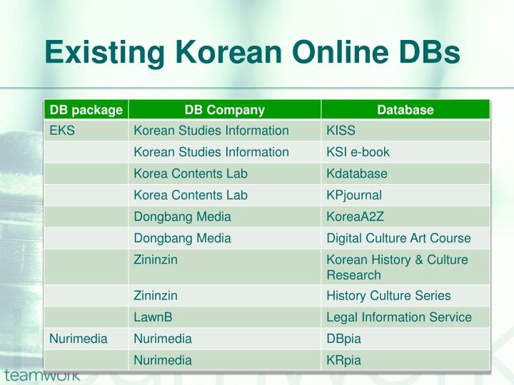 Existing Korean Online DBs