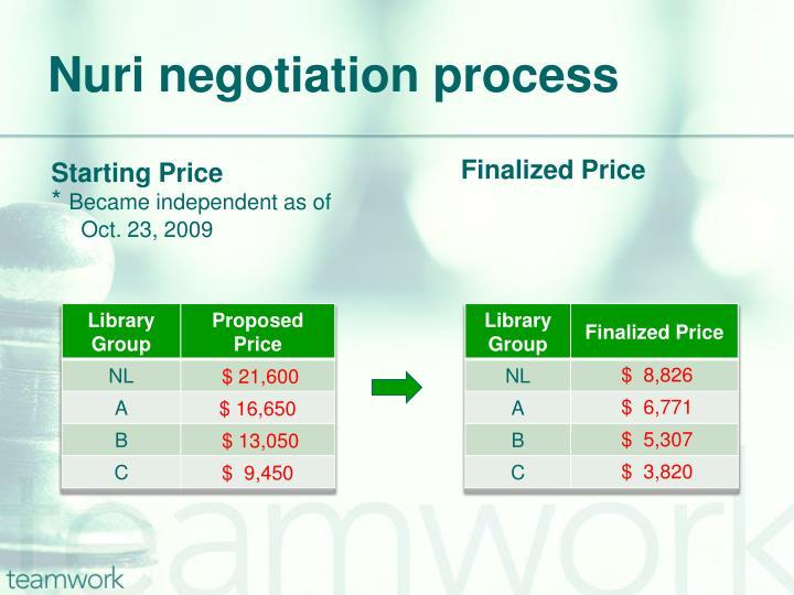 Nuri negotiation process