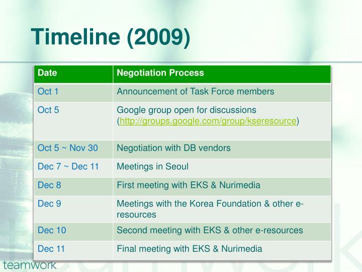 Timeline (2009)