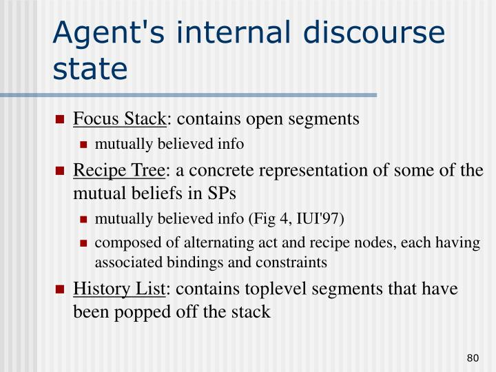 Agent's internal discourse state
