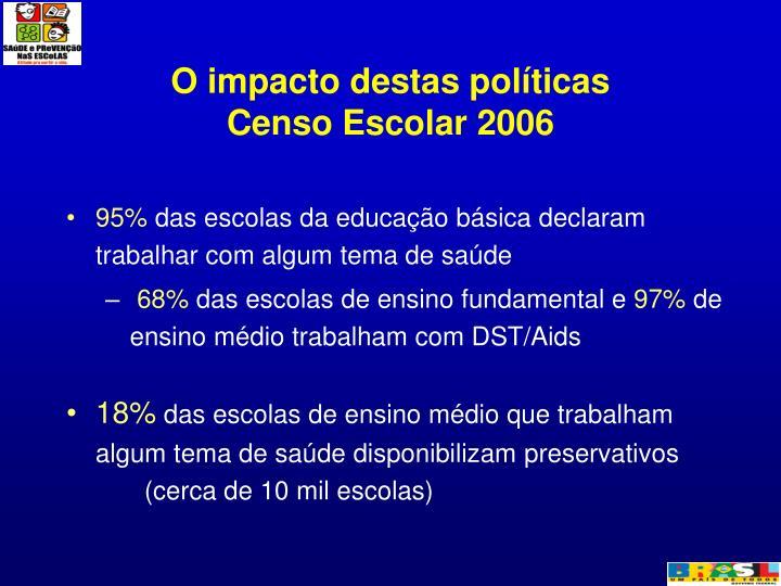 O impacto destas políticas