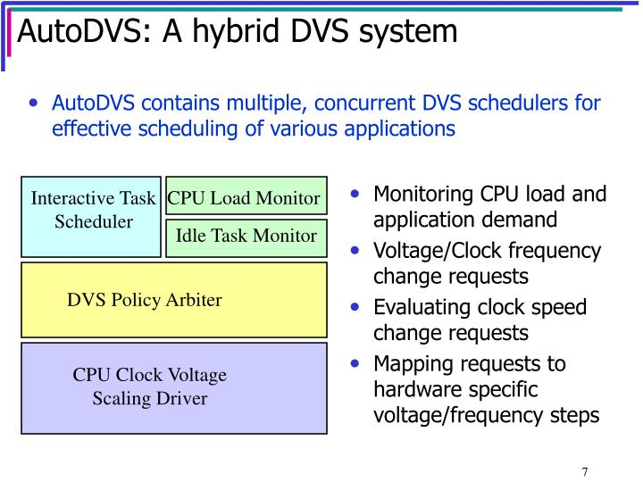 AutoDVS contains multiple, concurrent DVS schedulers for  effective scheduling of various applications