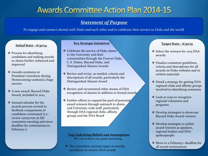 Awards Committee Action Plan 2014-15