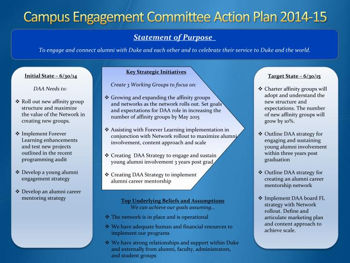 Campus Engagement Committee Action Plan 2014-15