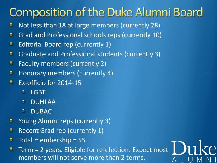 Composition of the Duke Alumni Board
