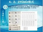 4 2 2ycbcr