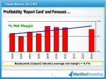 profitability report card and forecast
