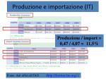 produzione e importazione it