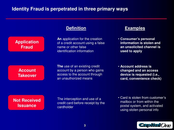 Identity Fraud is perpetrated in three primary ways