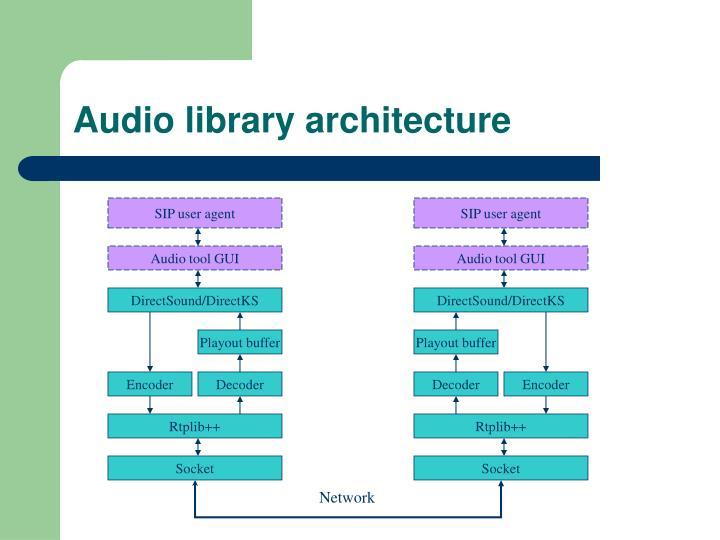 Audio library architecture