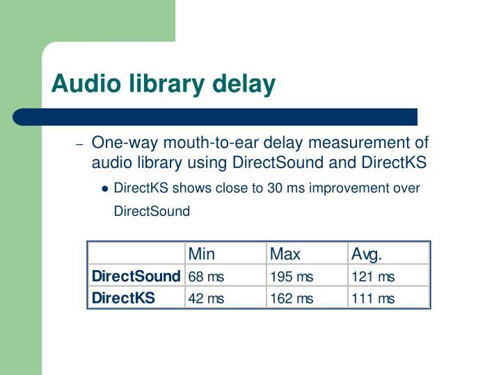 Audio library delay