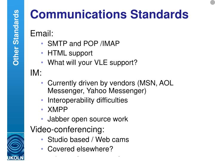 Communications Standards