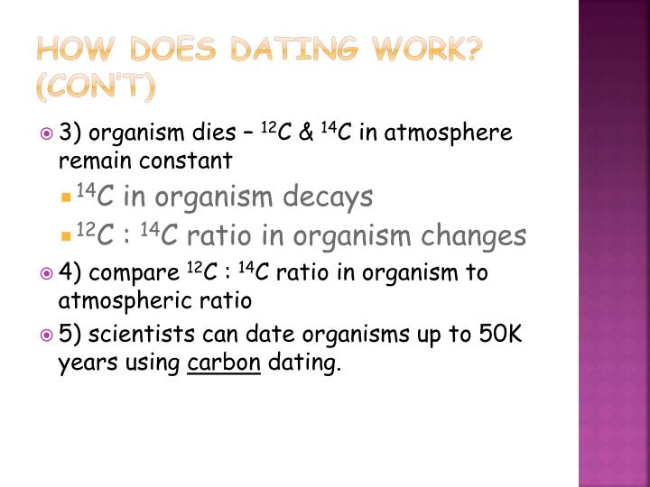 How does dating work? (