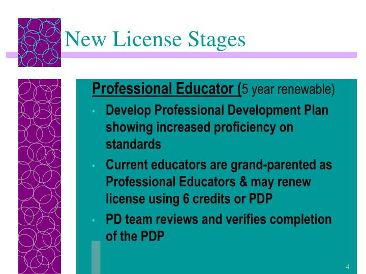 New License Stages
