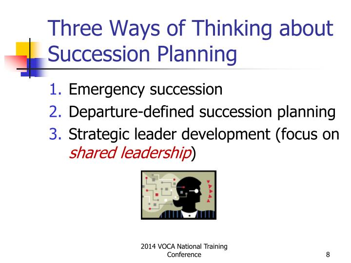 Three Ways of Thinking about Succession Planning