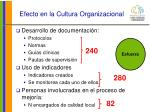 efecto en la cultura organizacional1