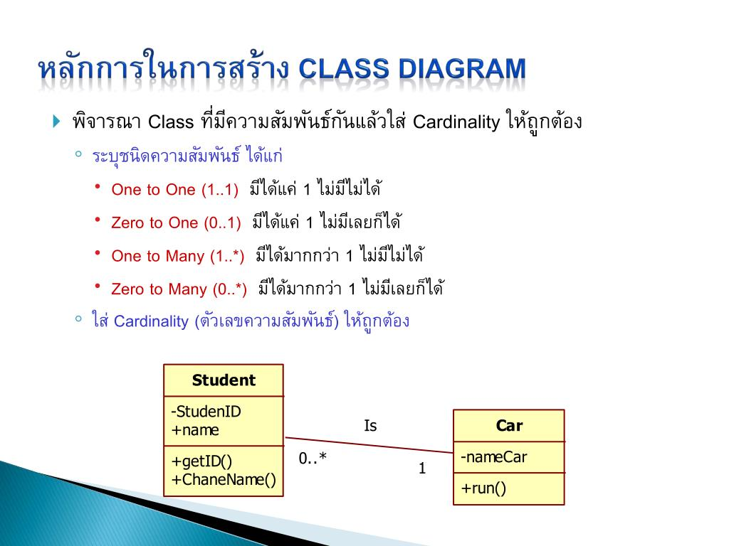 PPT - Class Diagram PowerPoint Presentation, free download ...