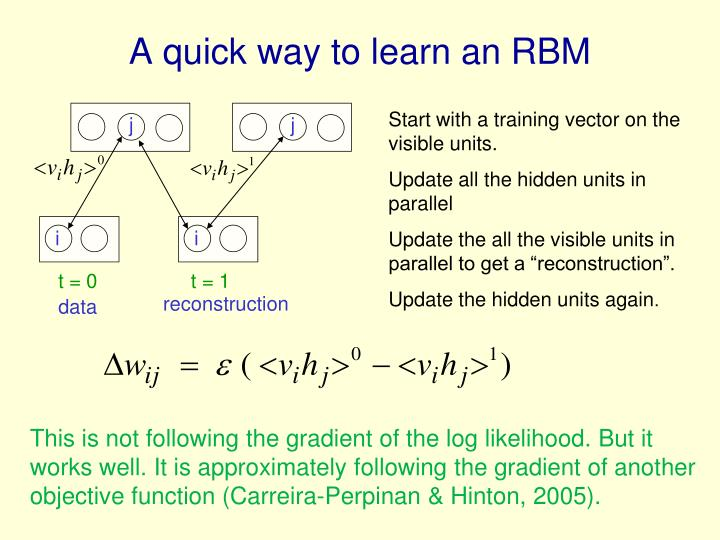 A quick way to learn an RBM