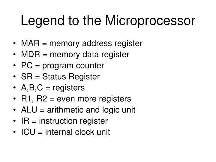 Legend to the Microprocessor