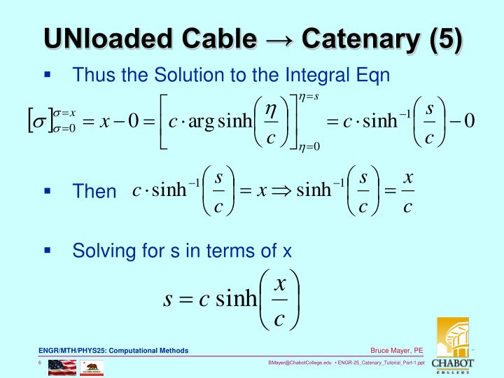 UNloaded Cable → Catenary (5)